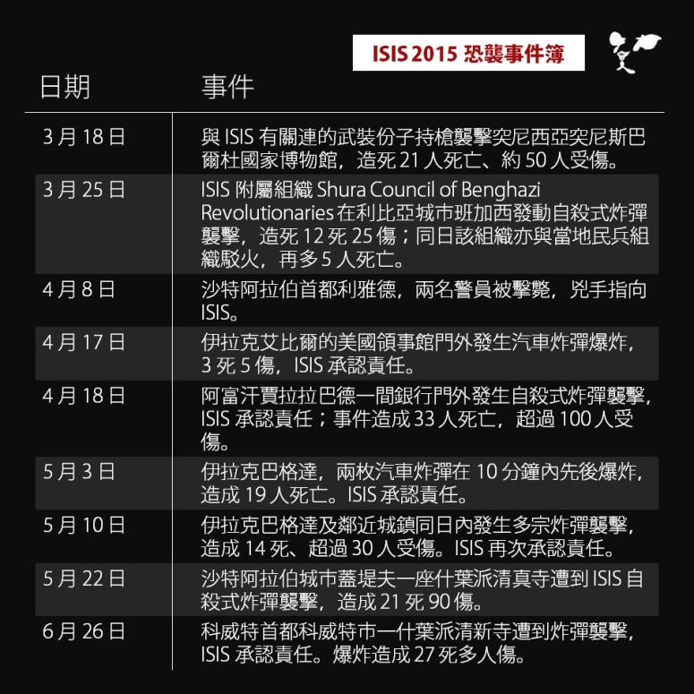 20151116 恐襲時間表 1