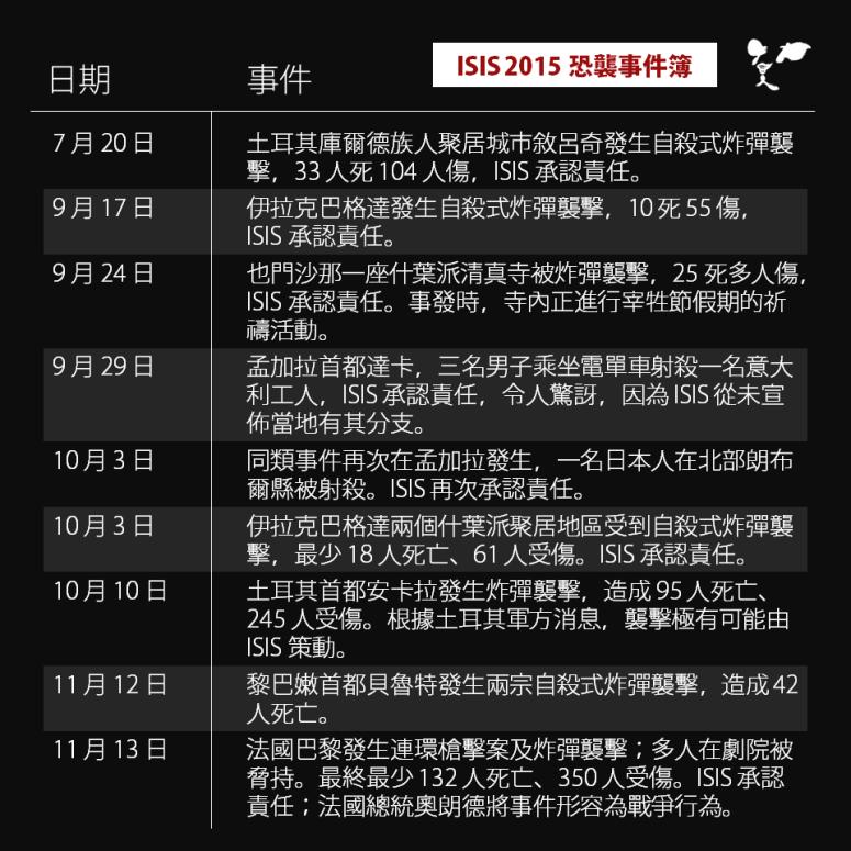 20151116 恐襲時間表 2