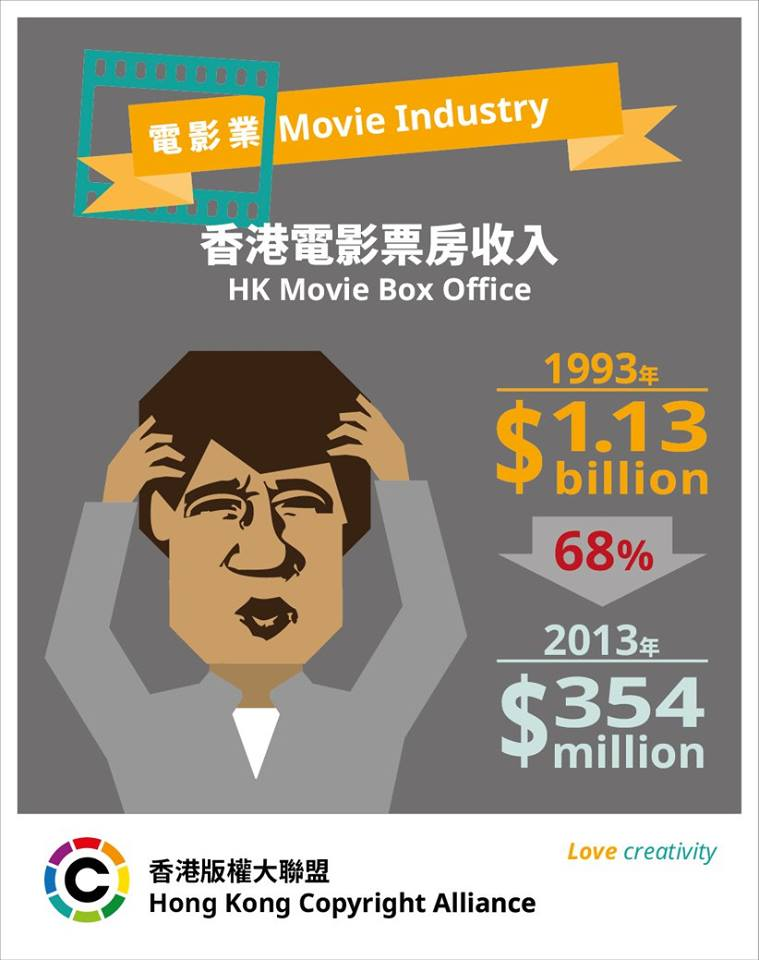 20151205 香港版權聯盟